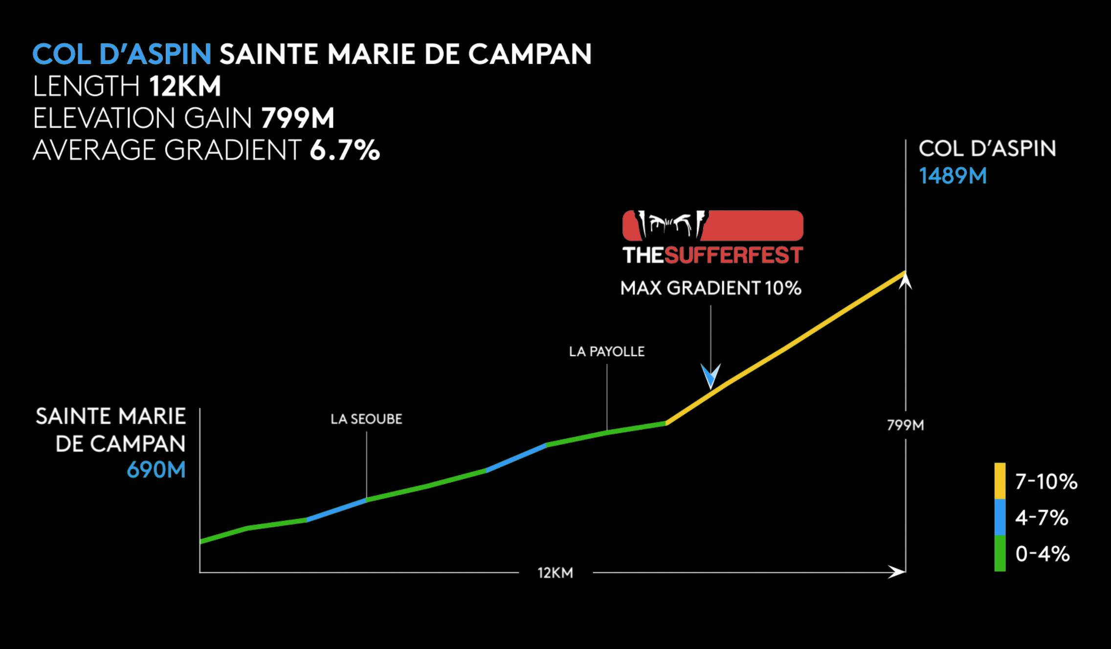 Hotel Les Deux Cols St Marie De Campan